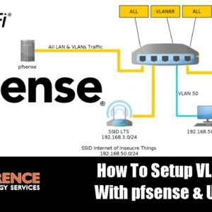 How To Setup VLANS With pfsense & UniFI.  Also how to build for firewall rules for VLANS in pfsense