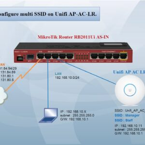 How to configure multiple SSID on UniFi AP-AC-LR