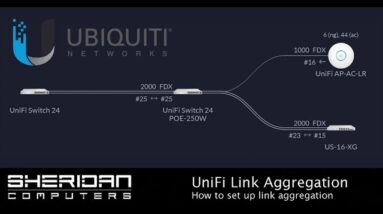 How to Configure UniFi Switch Port Aggregation Links
