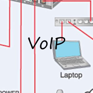 How to Pronounce VoIP?