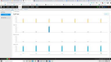 NetBeez Scheduled Test Part 2: VoIP Test